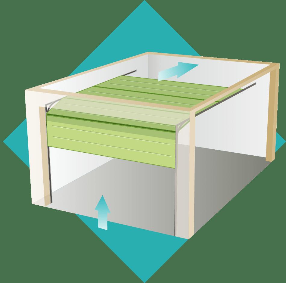 Porte sectionnelle à refoulement plafond